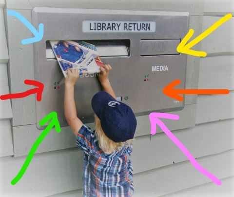 image of child putting book in book return slot with arrows